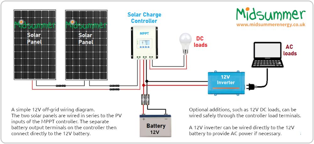 Midsummer Energy, Solar Power System Wiring Diagram Pdf