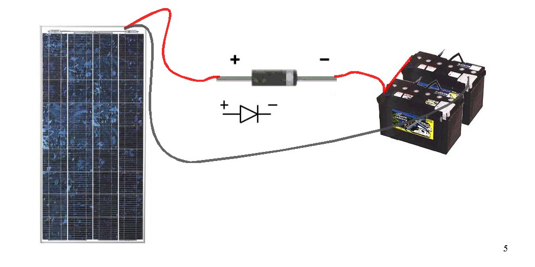 Midsummer energy a simple solar wiring circuit with a blocking diode cheapraybanclubmaster Choice Image