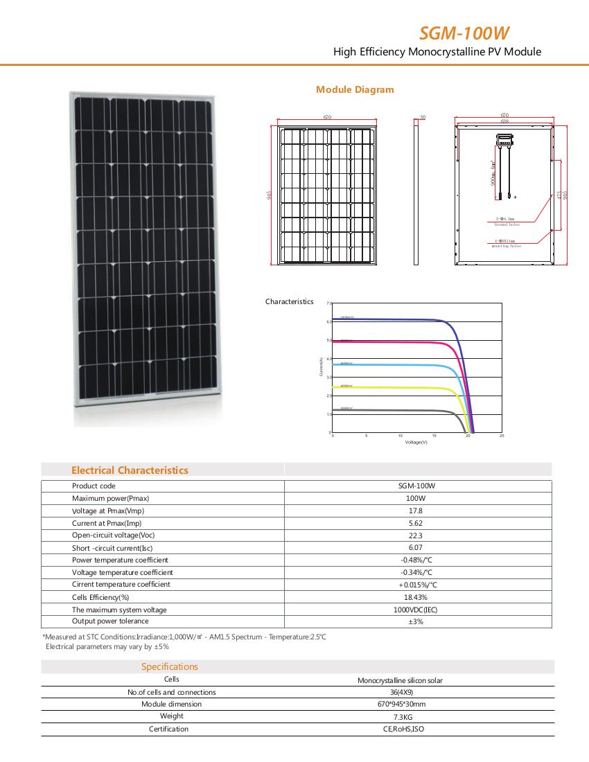 Midsummer Energy Solar Cell Parallel Circuits Datasheet